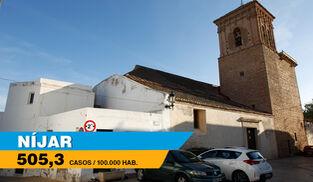 ¿Qué pasa en Níjar? Solo las ciudades de Sevilla y Málaga tienen más contagiados de COVID